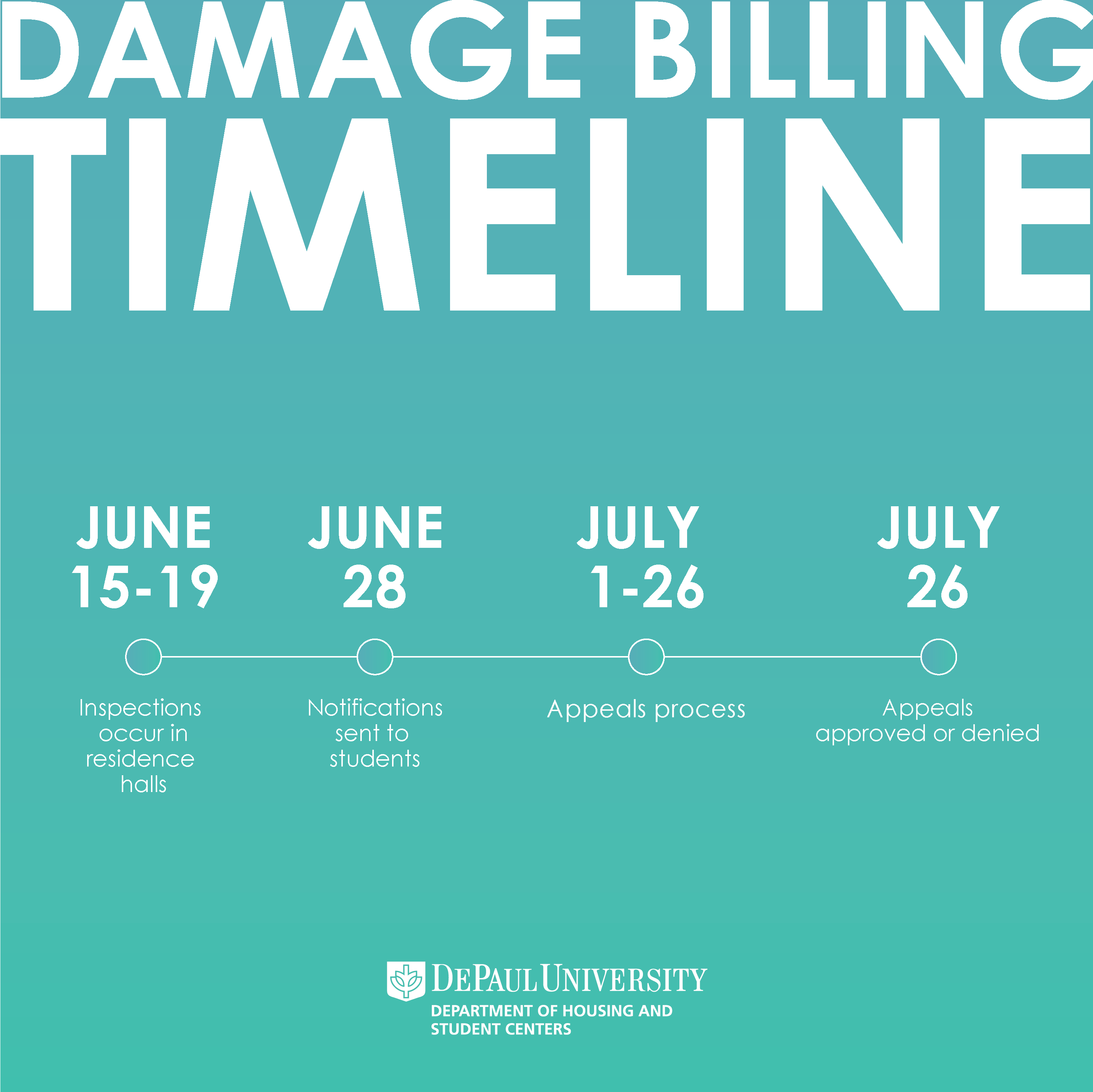 damage billing 2019