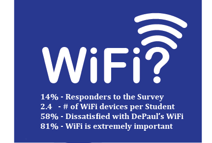 Wifi Info Graphic
